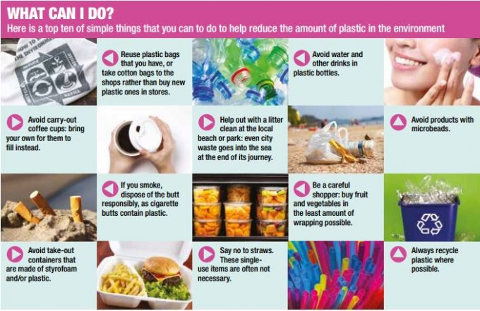 Things you can do to reduce plastic waste